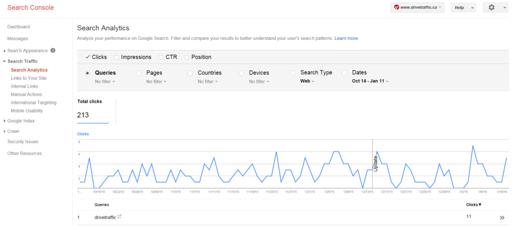 Google Search Console Search Analytics Screenshot