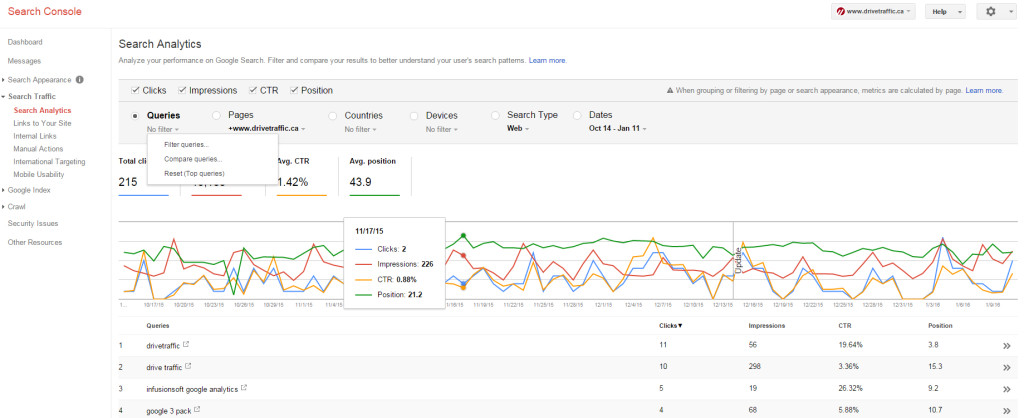 Google Search Console, Looking at keywords on a specific web page screenshot